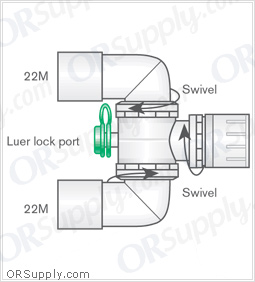 Intersurgical 22M to 22M and 15F Triple Swivel Parallel Y-Piece Connectors with Luer Lock Port - Case of 50
