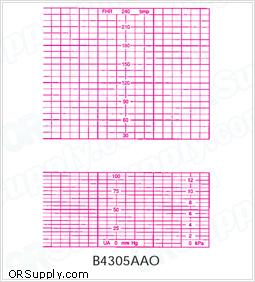 Fetal Pack Recording Charts for Corometrics and Hewlett Packard Machines, Box of 10